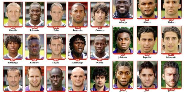 Incroyable: Anderlecht a utilisé 100 joueurs depuis 2010 ! - La DH