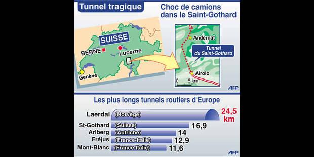 L'accident du tunnel du Gothard fait de nombreuses victimes - La DH