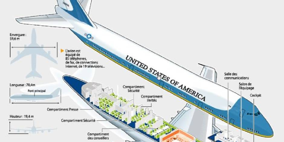 Voici le futur avion de Donald Trump ou Hillary Clinton (INFOGRAPHIE ...