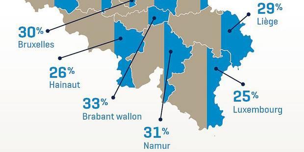 Hainaut : on y est moins heureux qu'ailleurs - La DH